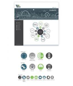 client portfolio example